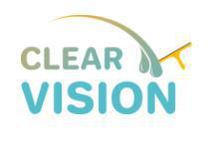 Clear Vision Window & Eaves Cleaners's logo